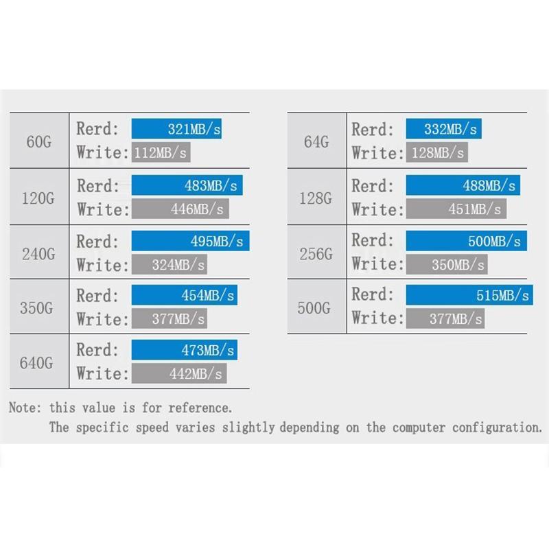 Bảng giá [Nicoles] Hoa Thủy Tiên 120-512GB 2.5 Ổ Cứng SSD SATA III MLC Ổ Cứng Lưu Trữ Thể Rắn Bên Trong Cho PC Phong Vũ
